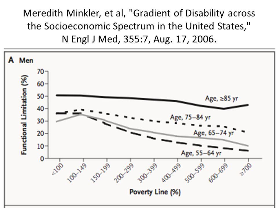 Meredith Minkler, et al, Gradient of Disability across the Socioeconomic Spectrum in the United States, N Engl J Med, 355:7, Aug.