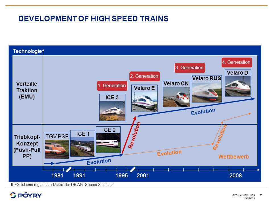 16.12.2010 GERMAN HSR LINES 11 DEVELOPMENT OF HIGH SPEED TRAINS Triebkopf- Konzept (Push-Pull PP) Verteilte Traktion (EMU) Technologie 19811991199520012008 Revolution Evolution Revolution 2.