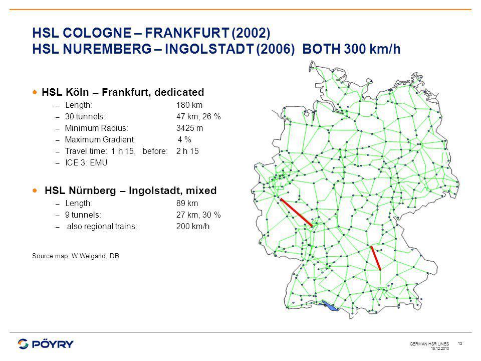 16.12.2010 GERMAN HSR LINES 13  HSL Köln – Frankfurt, dedicated – Length:180 km – 30 tunnels: 47 km, 26 % – Minimum Radius: 3425 m – Maximum Gradient: 4 % – Travel time: 1 h 15, before: 2 h 15 – ICE 3: EMU  HSL Nürnberg – Ingolstadt, mixed – Length:89 km – 9 tunnels: 27 km, 30 % – also regional trains: 200 km/h Source map: W.Weigand, DB HSL COLOGNE – FRANKFURT (2002) HSL NUREMBERG – INGOLSTADT (2006) BOTH 300 km/h