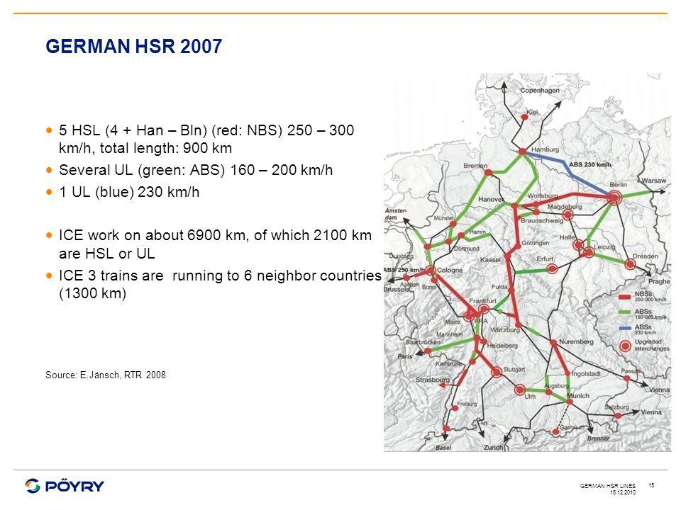 16.12.2010 GERMAN HSR LINES 15  5 HSL (4 + Han – Bln) (red: NBS) 250 – 300 km/h, total length: 900 km  Several UL (green: ABS) 160 – 200 km/h  1 UL