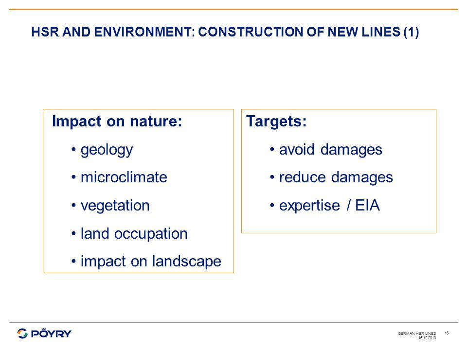 16.12.2010 GERMAN HSR LINES 16 HSR AND ENVIRONMENT: CONSTRUCTION OF NEW LINES (1) Impact on nature: geology microclimate vegetation land occupation impact on landscape Targets: avoid damages reduce damages expertise / EIA