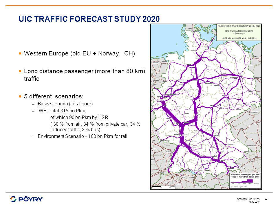 16.12.2010 GERMAN HSR LINES 22  Western Europe (old EU + Norway, CH)  Long distance passenger (more than 80 km) traffic  5 different scenarios: – Basis scenario (this figure) – WE:total 315 bn Pkm of which 90 bn Pkm by HSR ( 30 % from air, 34 % from private car, 34 % induced traffic, 2 % bus) – Environment Scenario + 100 bn Pkm for rail UIC TRAFFIC FORECAST STUDY 2020