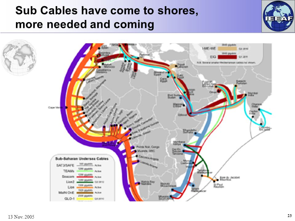Sub Cables have come to shores, more needed and coming 23 13 Nov. 2005