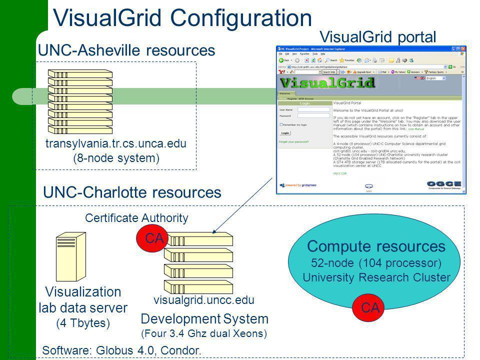 Development System (Four 3.4 Ghz dual Xeons) visualgrid.uncc.edu Visualization lab data server (4 Tbytes) Compute resources 52-node (104 processor) University Research Cluster Software: Globus 4.0, Condor.