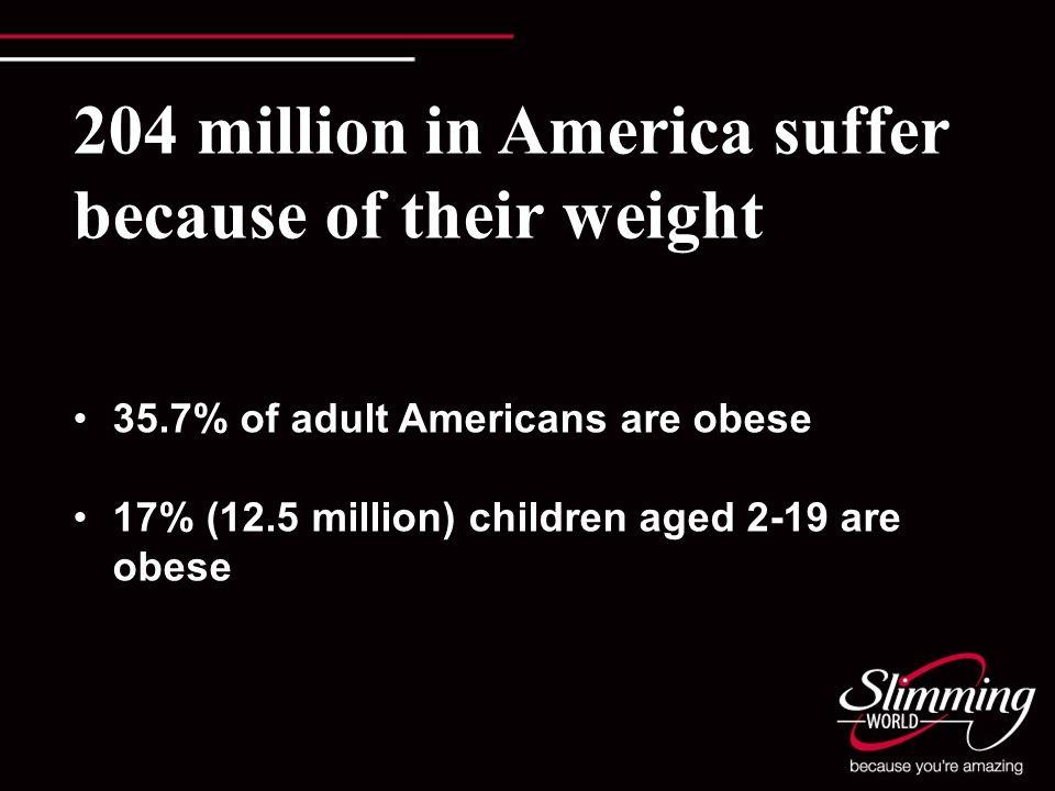2005 (*BMI ≥30, or ~ 30 lbs.
