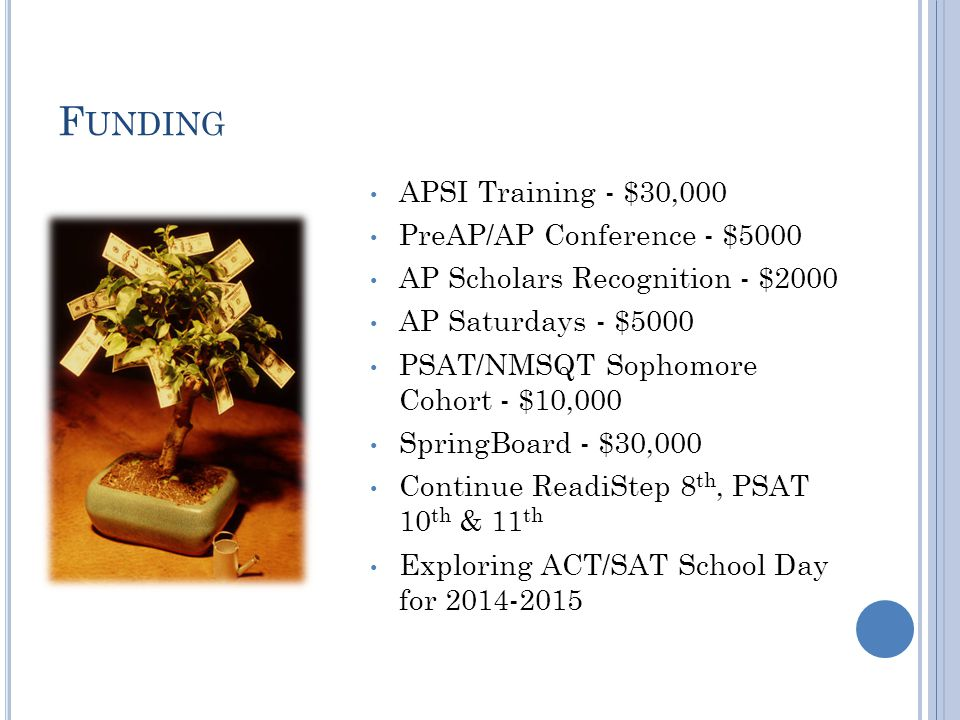 F UNDING APSI Training - $30,000 PreAP/AP Conference - $5000 AP Scholars Recognition - $2000 AP Saturdays - $5000 PSAT/NMSQT Sophomore Cohort - $10,00