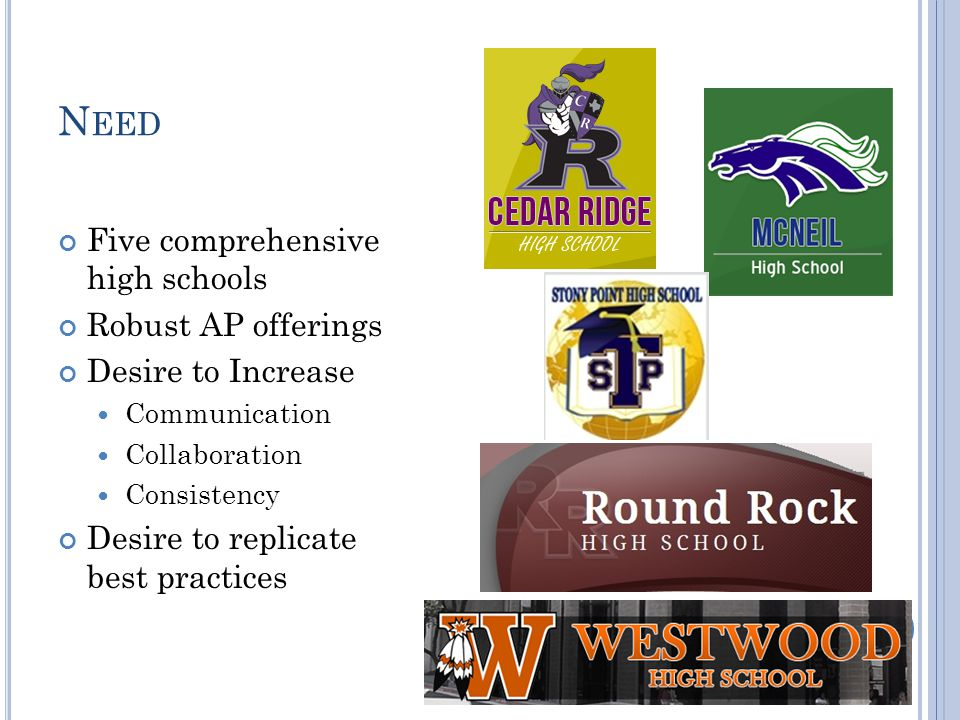 N EED Five comprehensive high schools Robust AP offerings Desire to Increase Communication Collaboration Consistency Desire to replicate best practice