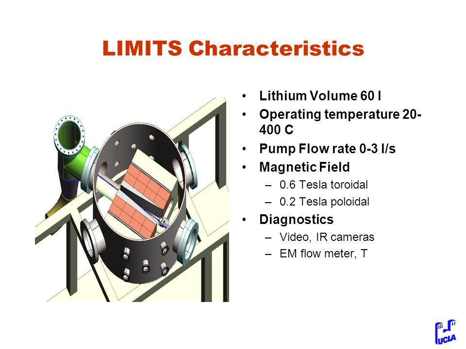 LIMITS Characteristics Lithium Volume 60 l Operating temperature 20- 400 C Pump Flow rate 0-3 l/s Magnetic Field –0.6 Tesla toroidal –0.2 Tesla poloidal Diagnostics –Video, IR cameras –EM flow meter, T