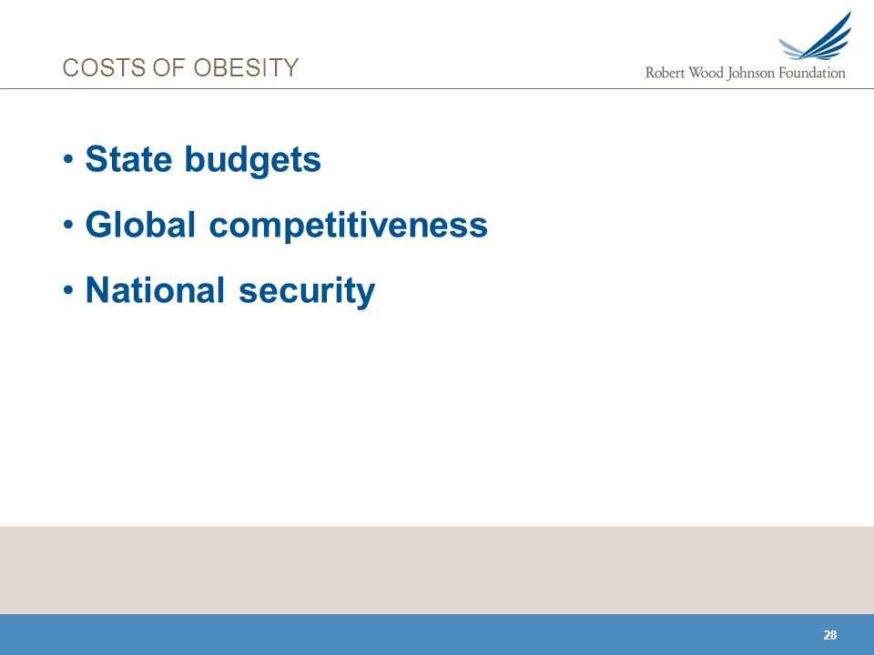 28 COSTS OF OBESITY State budgets Global competitiveness National security