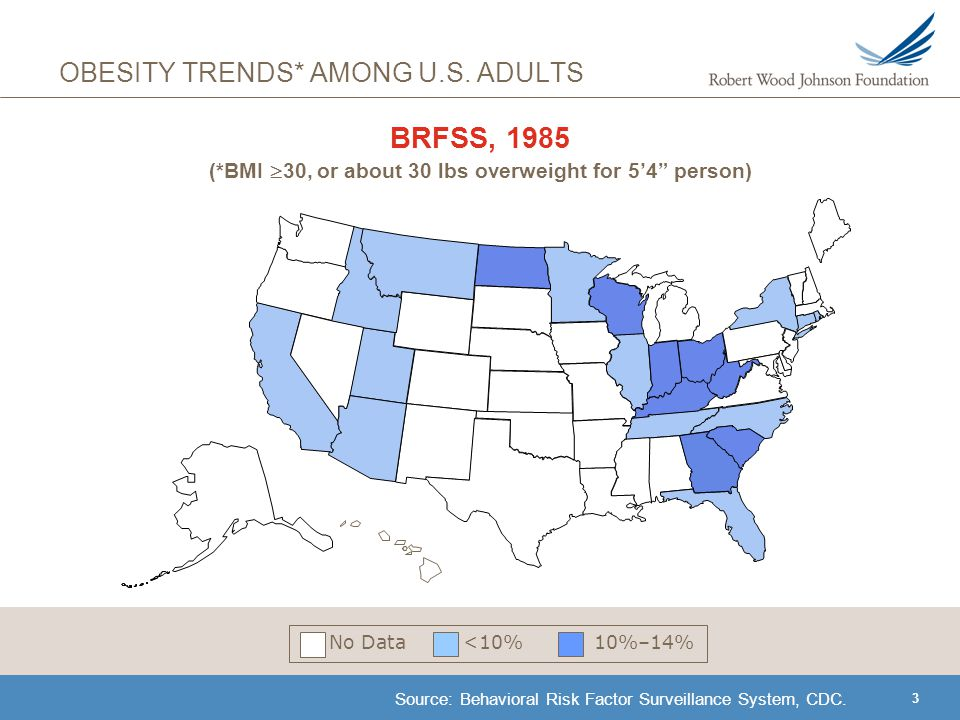 3 No Data <10% 10%–14% OBESITY TRENDS* AMONG U.S.