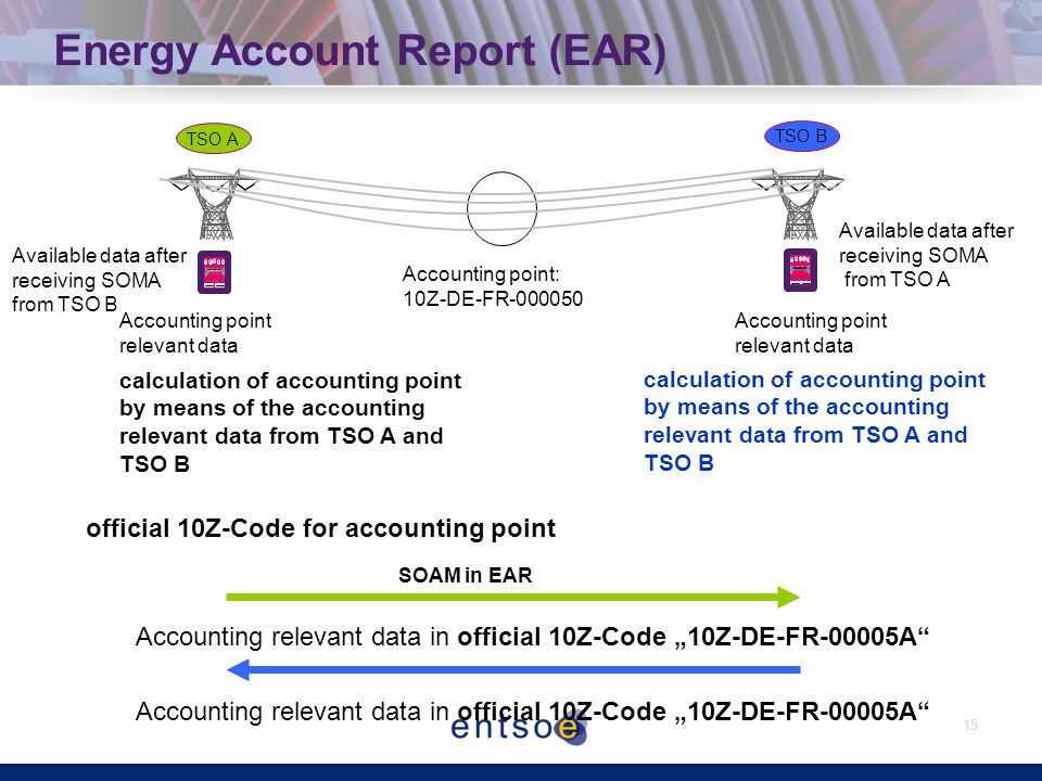 "15 Energy Account Report (EAR) TSO A TSO B Accounting point: 10Z-DE-FR-000050 Accounting relevant data in official 10Z-Code ""10Z-DE-FR-00005A official 10Z-Code for accounting point calculation of accounting point by means of the accounting relevant data from TSO A and TSO B Available data after receiving SOMA from TSO B SOAM in EAR Available data after receiving SOMA from TSO A Accounting point relevant data"