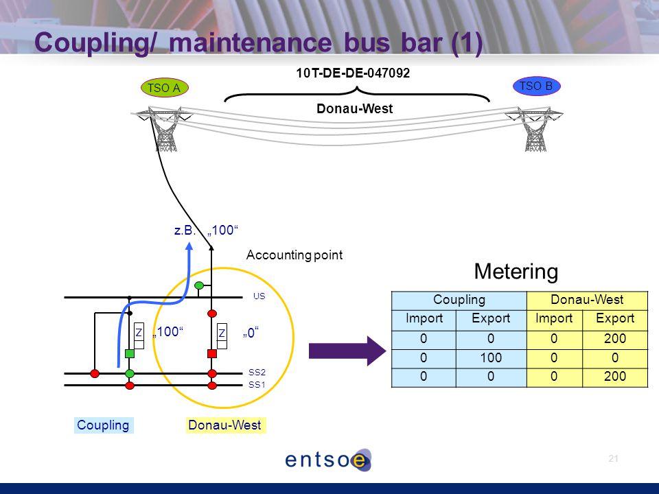 "21 TSO A TSO B 10T-DE-DE-047092 SS1 SS2 US Z Z z.B. ""100"" ""0"" ""100"" Donau-WestCoupling Accounting point CouplingDonau-West ImportExportImportExport 00"