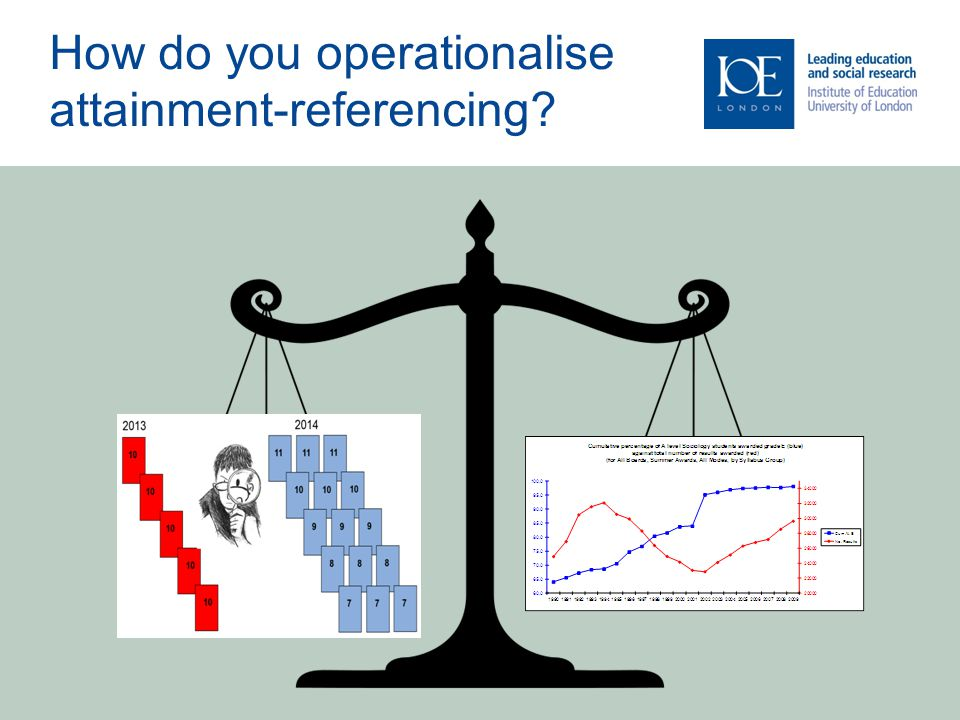 How do you operationalise attainment-referencing