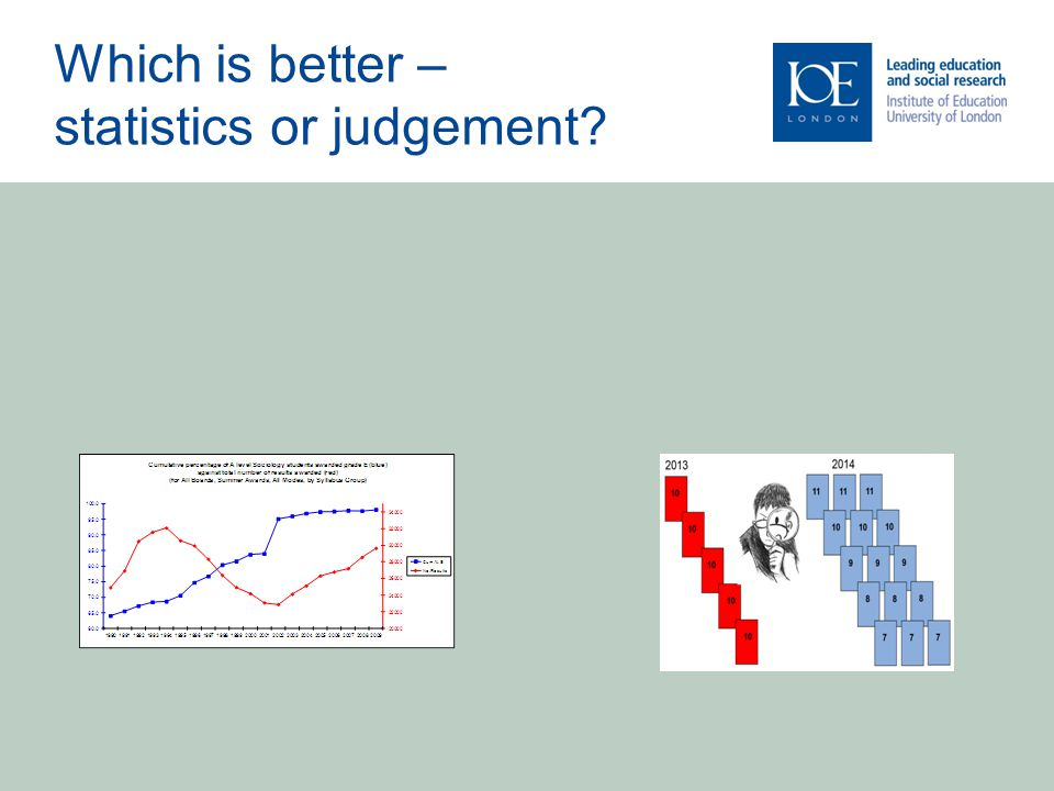 Which is better – statistics or judgement