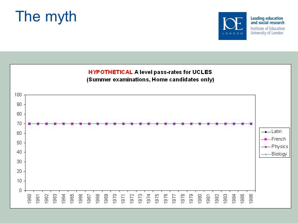 The myth… debunked