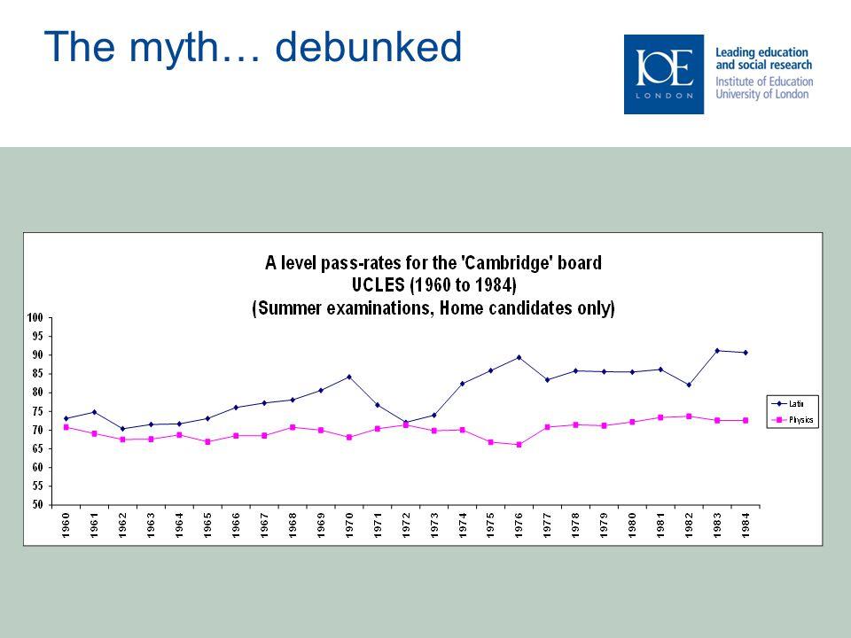 June awarding, 2012 Same tendency, but many students no longer 'comfortably' above the raised boundaries