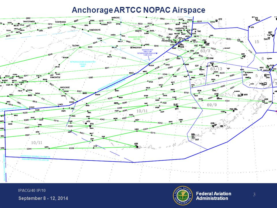 Federal Aviation Administration 3 IPACG/40 IP/10 September 8 - 12, 2014 Anchorage ARTCC NOPAC Airspace