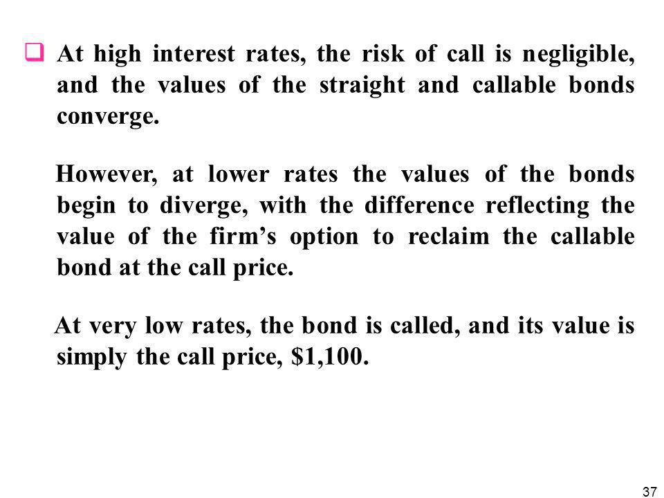 37  At high interest rates, the risk of call is negligible, and the values of the straight and callable bonds converge. However, at lower rates the v