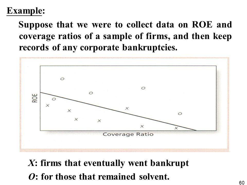 60 Example: Suppose that we were to collect data on ROE and coverage ratios of a sample of firms, and then keep records of any corporate bankruptcies.