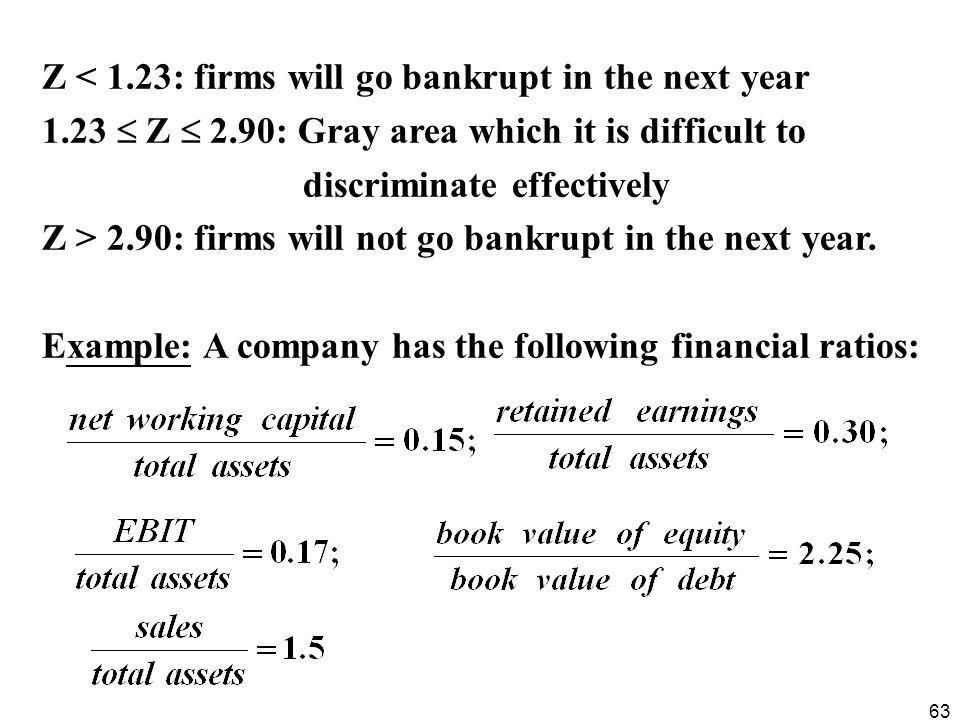 63 Z < 1.23: firms will go bankrupt in the next year 1.23  Z  2.90: Gray area which it is difficult to discriminate effectively Z > 2.90: firms will