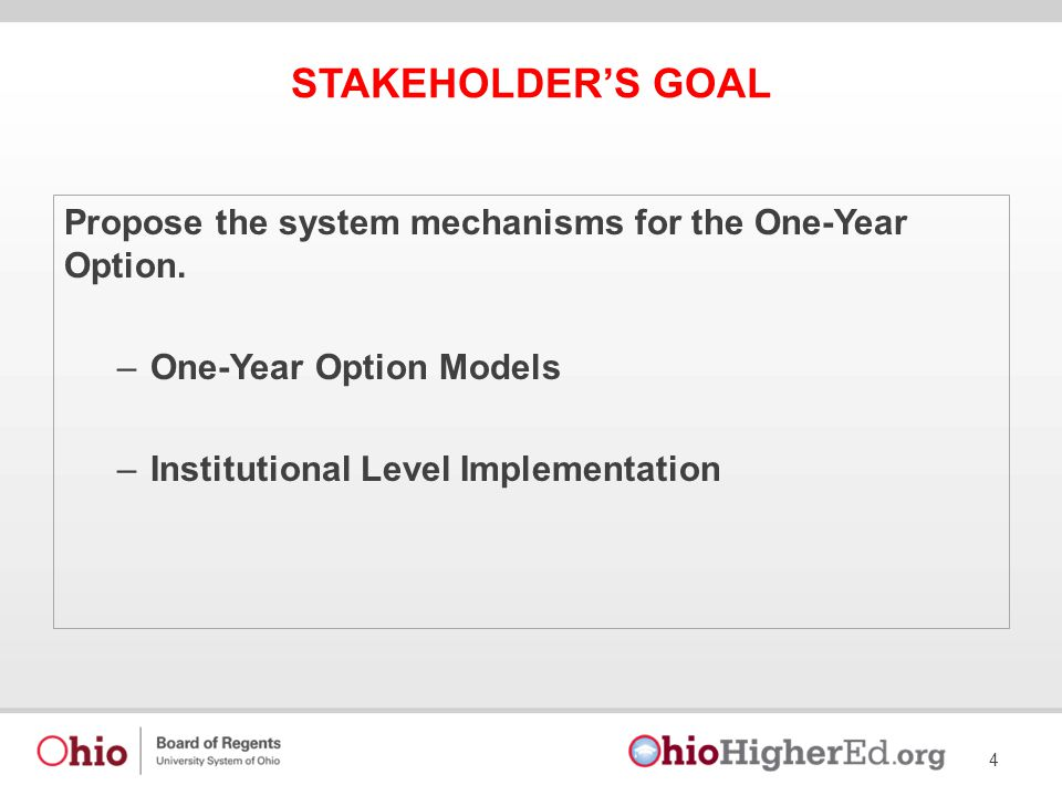STAKEHOLDER'S GOAL Propose the system mechanisms for the One-Year Option.