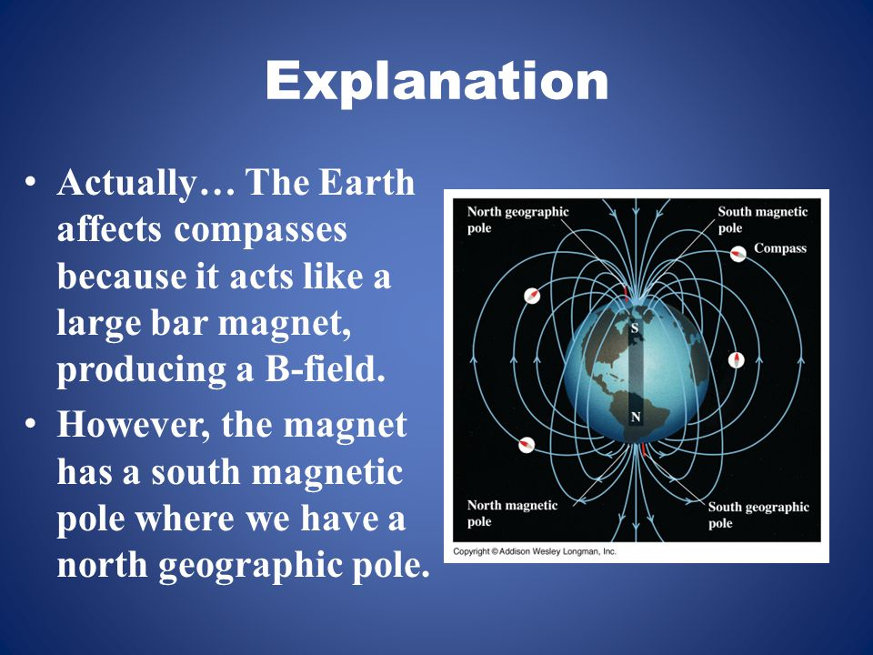 Explanation Actually… The Earth affects compasses because it acts like a large bar magnet, producing a B-field.