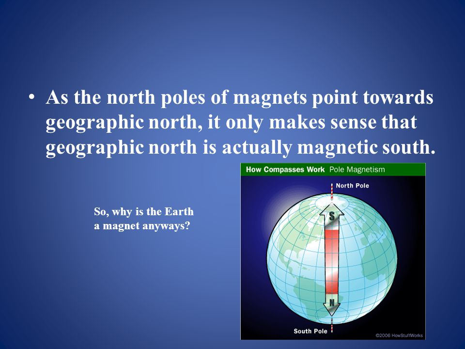 As the north poles of magnets point towards geographic north, it only makes sense that geographic north is actually magnetic south.