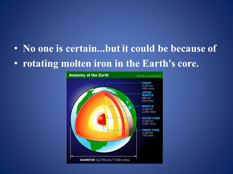 No one is certain...but it could be because of rotating molten iron in the Earth s core.