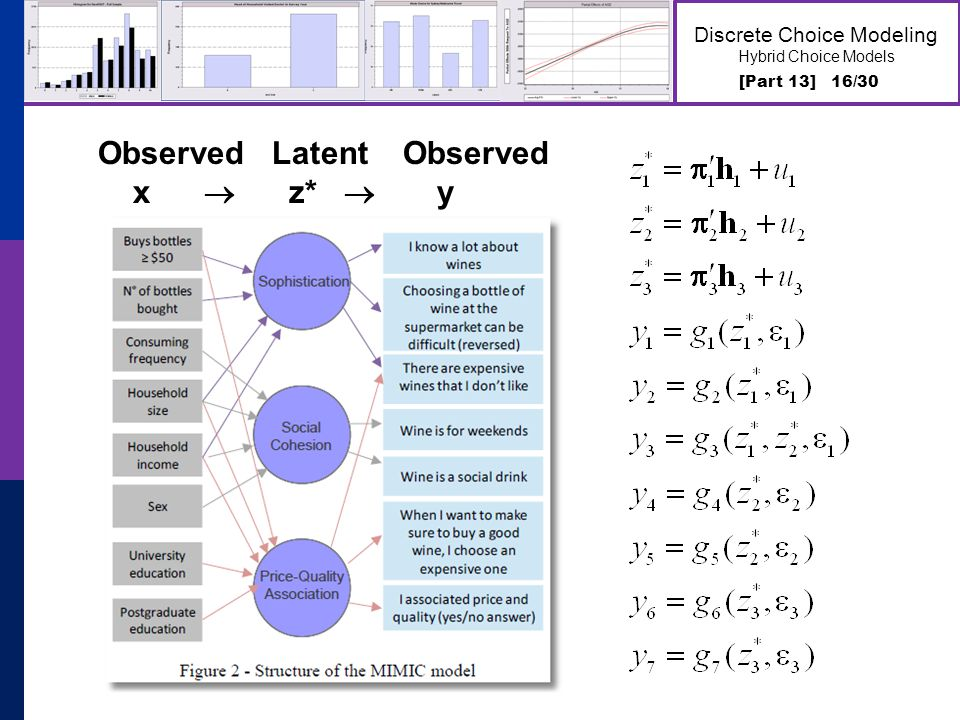 [Part 13] 16/30 Discrete Choice Modeling Hybrid Choice Models Observed Latent Observed x  z*  y