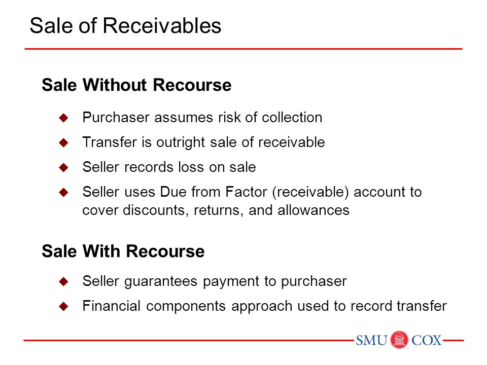 Sale Without Recourse  Purchaser assumes risk of collection  Transfer is outright sale of receivable  Seller records loss on sale  Seller uses Due