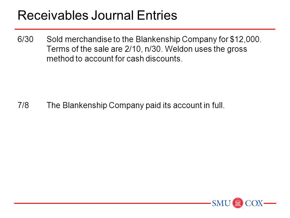 Receivables Journal Entries 6/30Sold merchandise to the Blankenship Company for $12,000. Terms of the sale are 2/10, n/30. Weldon uses the gross metho