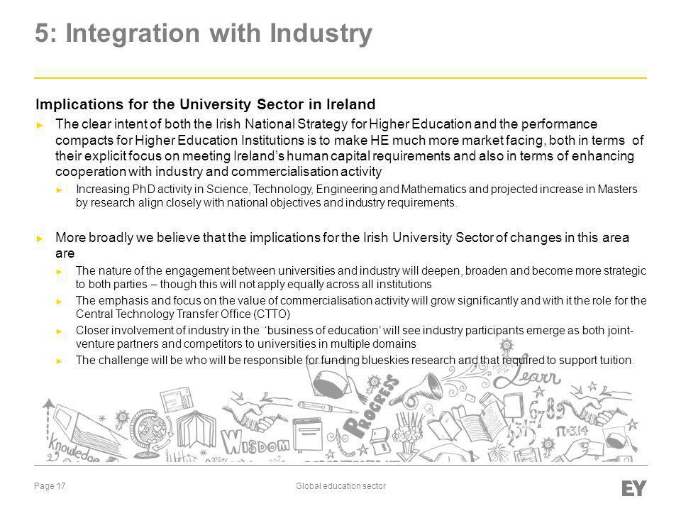 Page 17Global education sector 5: Integration with Industry Implications for the University Sector in Ireland ► The clear intent of both the Irish National Strategy for Higher Education and the performance compacts for Higher Education Institutions is to make HE much more market facing, both in terms of their explicit focus on meeting Ireland's human capital requirements and also in terms of enhancing cooperation with industry and commercialisation activity ► Increasing PhD activity in Science, Technology, Engineering and Mathematics and projected increase in Masters by research align closely with national objectives and industry requirements.