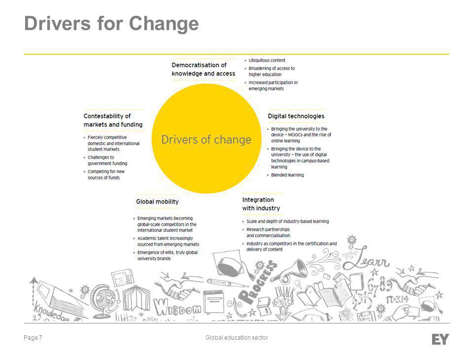 Page 7Global education sector Drivers for Change