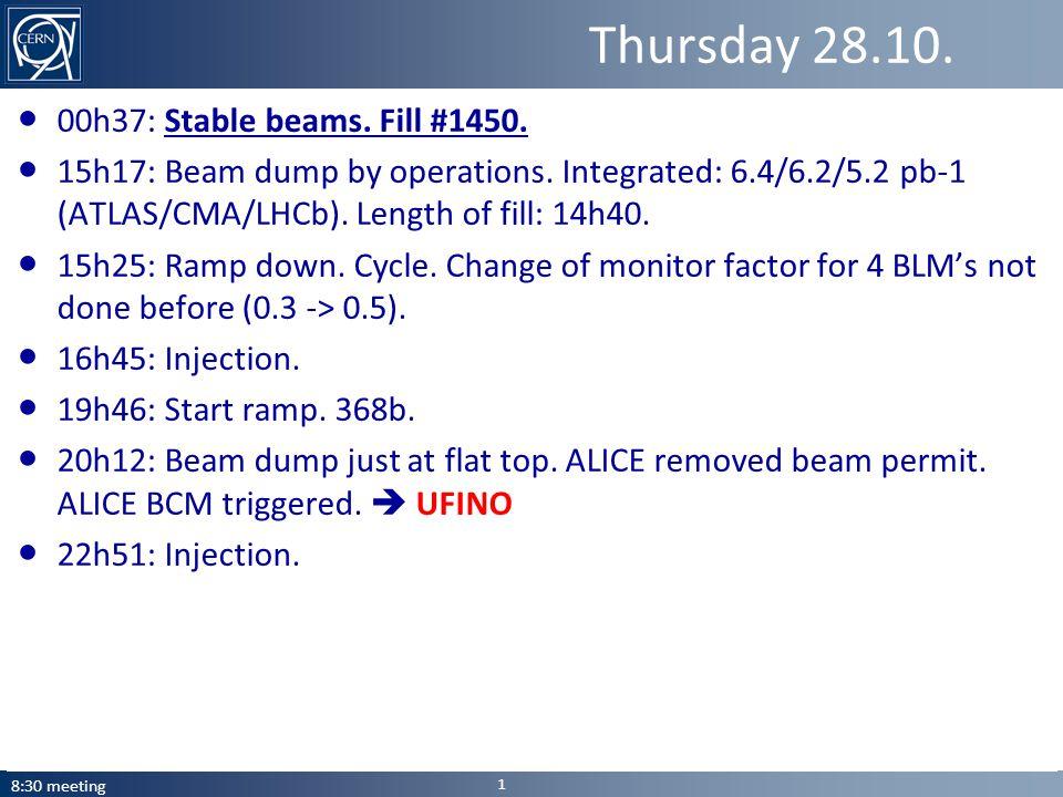 Thursday 28.10. ● 00h37: Stable beams. Fill #1450.