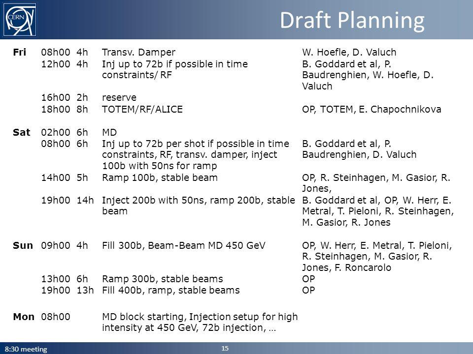 Draft Planning 8:30 meeting 15 Fri08h004hTransv. DamperW.
