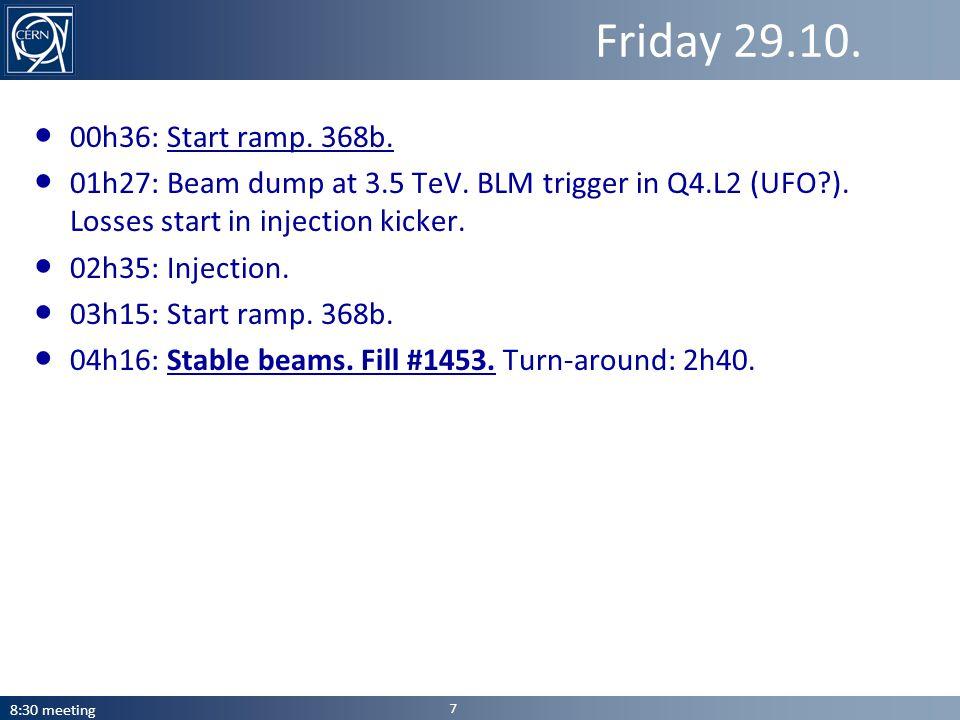 Friday 29.10. ● 00h36: Start ramp. 368b. ● 01h27: Beam dump at 3.5 TeV.