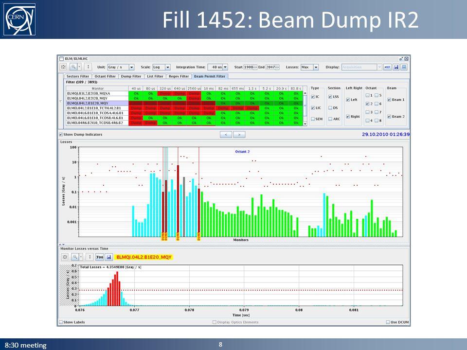 Fill 1452: Beam Dump IR2 8:30 meeting 8