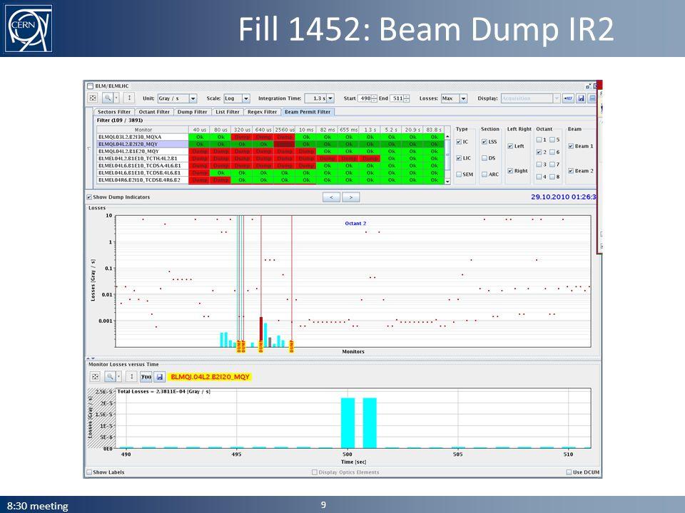 Fill 1452: Beam Dump IR2 8:30 meeting 9