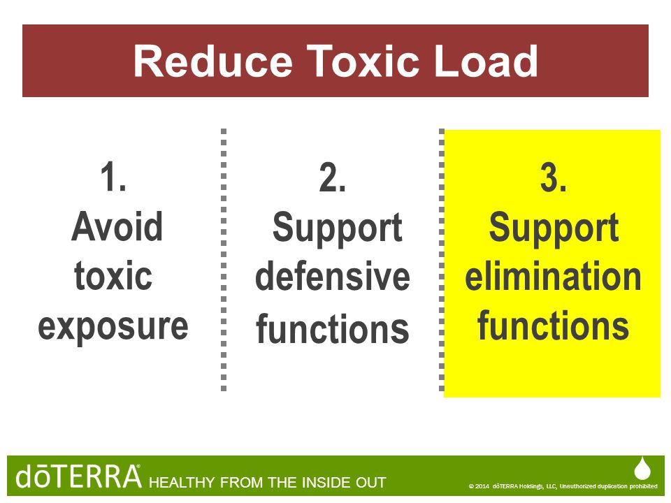 Reduce Toxic Load 2. Support defensive function s 3. Support elimination functions 1. Avoid toxic exposure  © 2014 dōTERRA Holdings, LLC, Unauthorize
