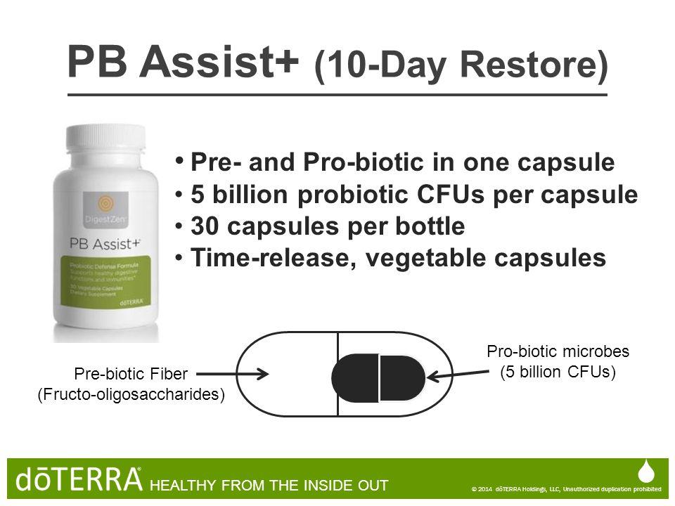 Pre- and Pro-biotic in one capsule 5 billion probiotic CFUs per capsule 30 capsules per bottle Time-release, vegetable capsules Pre-biotic Fiber (Fruc