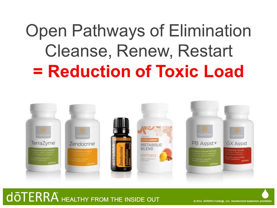 Open Pathways of Elimination Cleanse, Renew, Restart = Reduction of Toxic Load  © 2014 dōTERRA Holdings, LLC, Unauthorized duplication prohibited HEA