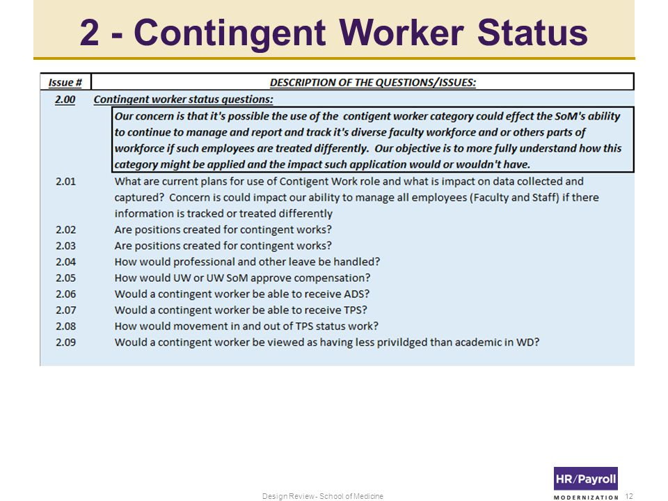 2 - Contingent Worker Status 12Design Review - School of Medicine