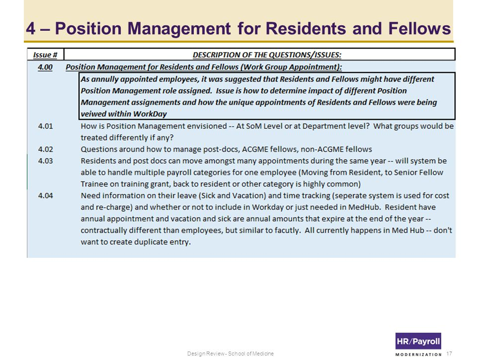4 – Position Management for Residents and Fellows 17Design Review - School of Medicine