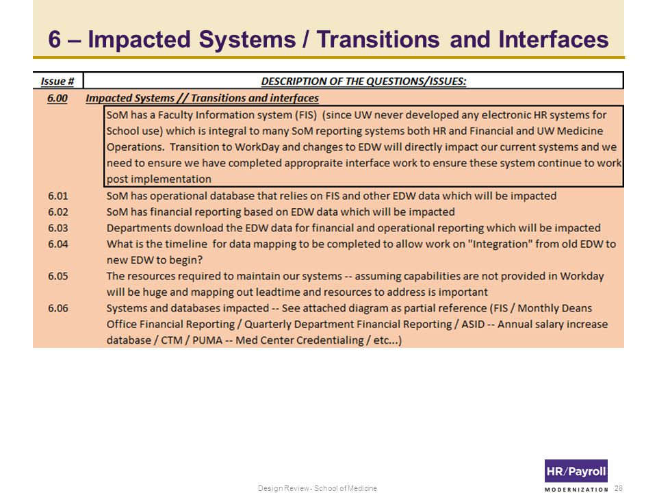 6 – Impacted Systems / Transitions and Interfaces 28Design Review - School of Medicine