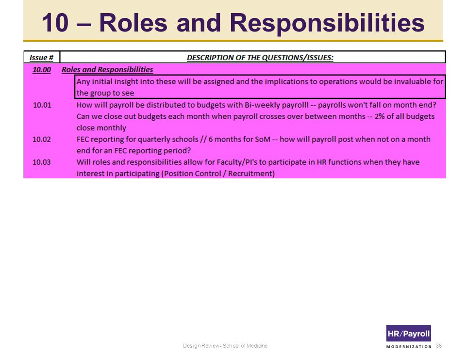 10 – Roles and Responsibilities 36Design Review - School of Medicine