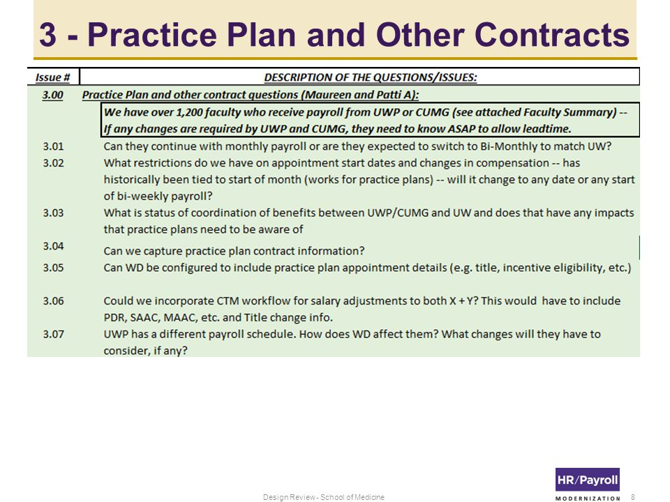 3 - Practice Plan and Other Contracts 8Design Review - School of Medicine