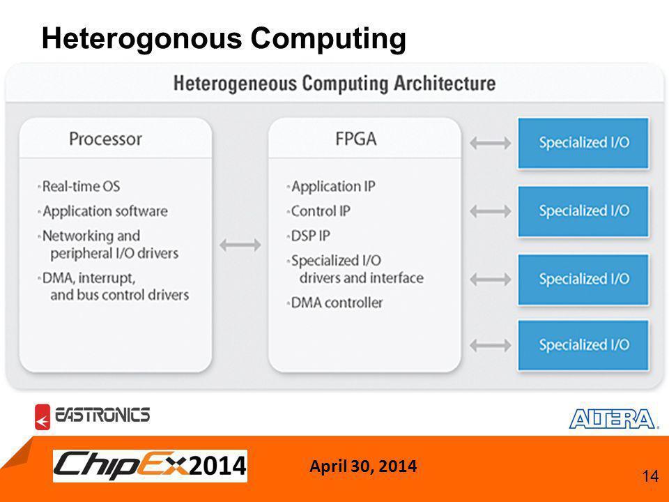 April 30, 2014 14 Heterogonous Computing