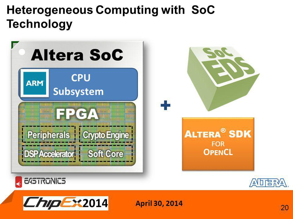April 30, 2014 20 Heterogeneous Computing with SoC Technology + A LTERA ® SDK FOR O PEN CL A LTERA ® SDK FOR O PEN CL CPU Subsystem