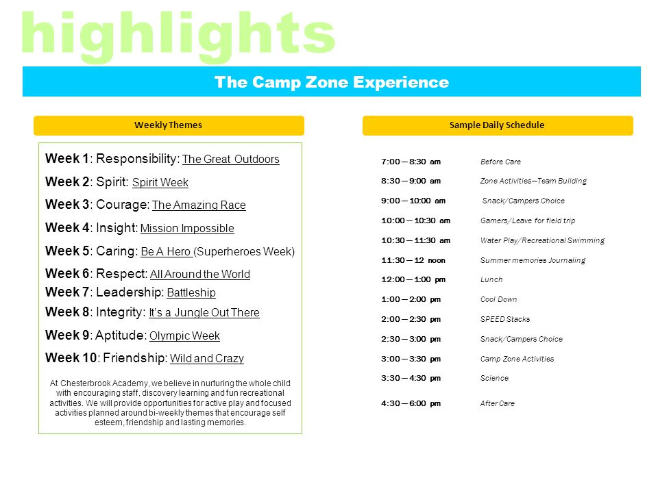 Sample Daily Schedule The Camp Zone Experience 7:00 — 8:30 amBefore Care 8:30 — 9:00 amZone Activities—Team Building 9:00 — 10:00 am Snack/Campers Cho