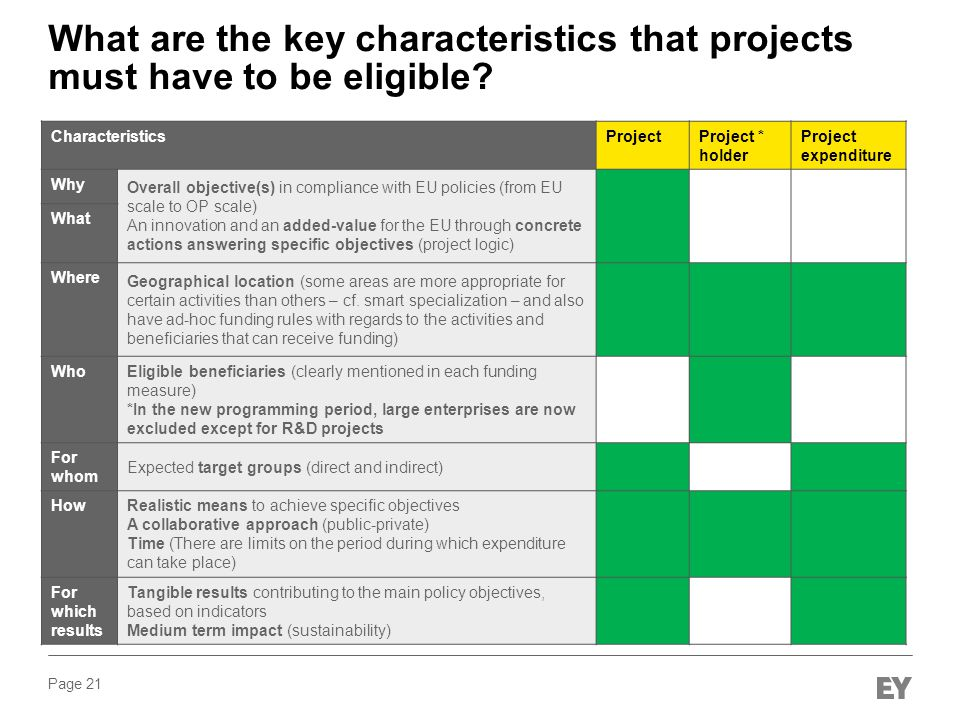 Page 21 What are the key characteristics that projects must have to be eligible.